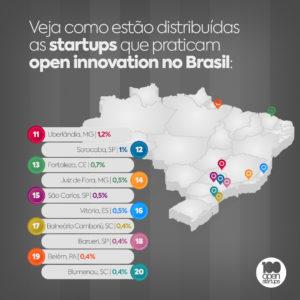 Mapa sobre startups que praticam open innovation no Brasil