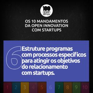 Mandamento 06: Estruture programas com processos específicos para atingir os objetivos do relacionamento com startups